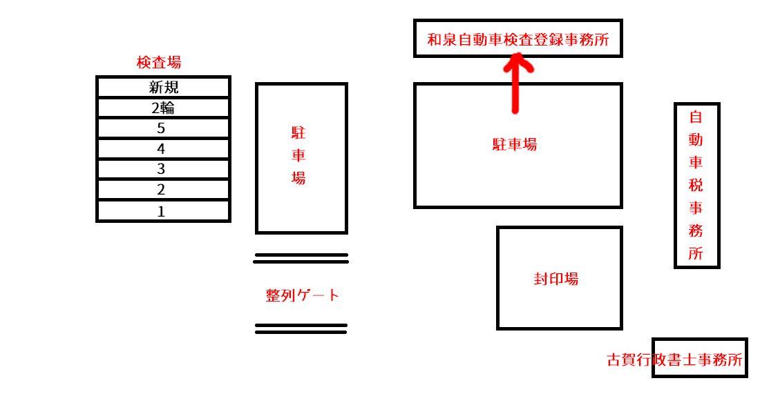 車検場駐車場から和泉自動車検査場へのマップ