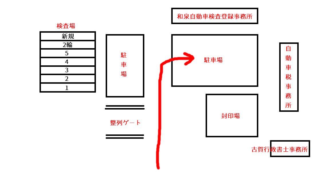 和泉自動車検査場(車検場)に入ってまずは車を駐車場に駐車する