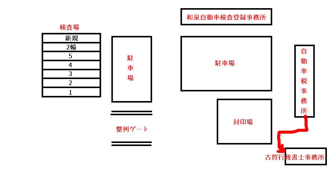 自動車税事務所から古賀行政書士事務所へのマップ(和泉自動車検査登録事務所)