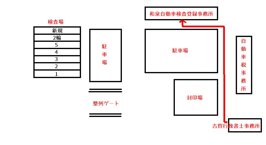 行政事務所から自動車検査登録事務所へのマップ(和泉自動車検査登録事務所)